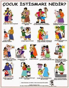 This image depicts several forms of child abuse in order to raise awareness, this is from the National Child Protection Authority, a reputable source. Child Abuse Prevention, Emotional Abuse, Verbal Abuse, School Counseling, Domestic Violence, Kids And Parenting, Parenting Plan, Parenting Styles, Baby Health