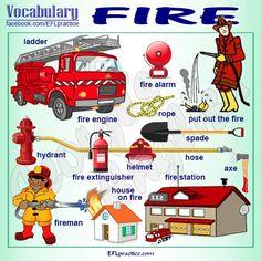 Vocabulary for the topic 'Fire'. English Vocabulary Words, Learn English Words, English Idioms, English Study, English Lessons, English Grammar, English Language, English Tips, English Writing
