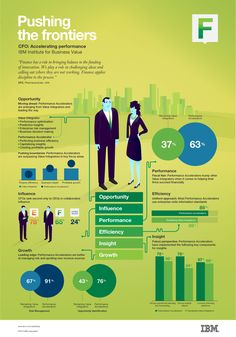 New Infographic: Pushing the frontiers (CFO POV)