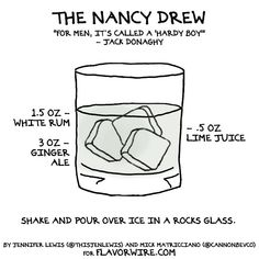 30 Rocktail / Nancy Drew / 30 Rock and i think we should drink these while we make jelly...