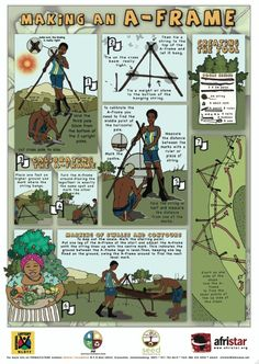 Afristar Permaculture Posters... How to make an A-frame to find ground contours.