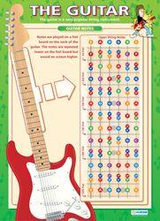 Indivdual Music Wall Charts | Indivdual Music School Charts ...