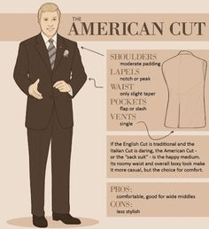 The Italian Cut vs. The English Cut vs. The American Cut Source
