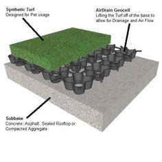 Artificial turf for the dog run