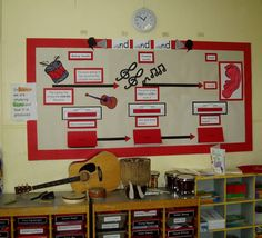 How to Create a Positive Classroom Atmosphere -- via wikiHow.com