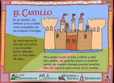Resultado de imagen de proyecto los castillos