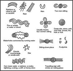 Aboriginal Symbols Glossary   Central Art Aboriginal Art Store ...