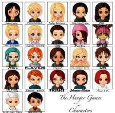 26 Best Hunger Games Cartoons Xd Images Hunger Games Games