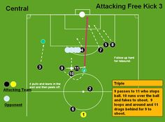 Wide Free Kick 3 - Professional Soccer Coaching