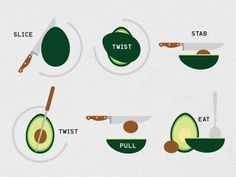 SMART by katharine - Avocat Cactus - Aguacate Seed Illustration, Food Illustrations, Avocado Cartoon, Avocado Dishes, Avocado Seed, Eating Fast, Cactus, Instructional Design, Eat Dessert First