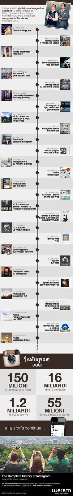 Tutta la vita di Instagram in una infografica. Dal 2010 a oggi cosa è cambiato? #Instagram #infografica