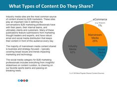 LinkedIn groups with many comments and shares tend to get the most visibility.