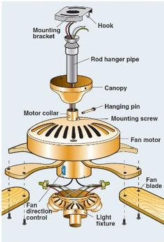 hunter ceiling fan remote control wiring diagram hobbies. Black Bedroom Furniture Sets. Home Design Ideas