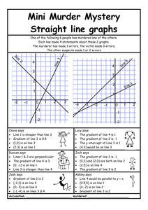 Graphing Lines & Zombies ~ Slope Intercept Form Activity ...