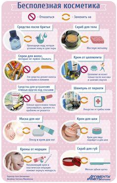 Жертвы рекламы: Топ -10 бесполезных косметических средств | Секреты красоты | Здоровье | АиФ Украина