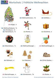 Изучение Немецкого Языка, Грамматика Немецкого Языка, Изучать Китайский, Немецкое Рождество, Обучение Испанскому, Французский Язык, Школа, Немецкий Язык, Языки