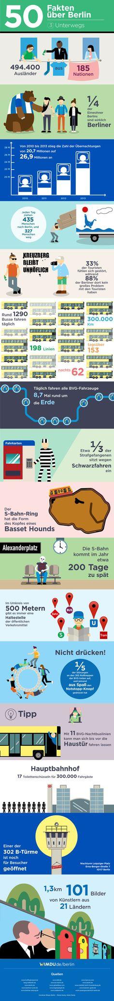 24 Best Berlin Images Berlin Infographic Berlin Germany