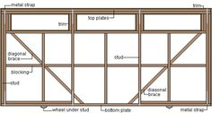 How to make a wooden sliding gateway fence.