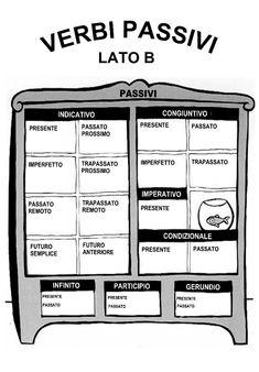 04-armadio-verbi-passivi-LATO-B.jpg (713×1024)