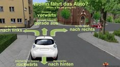 Directions you can drive in, in German.
