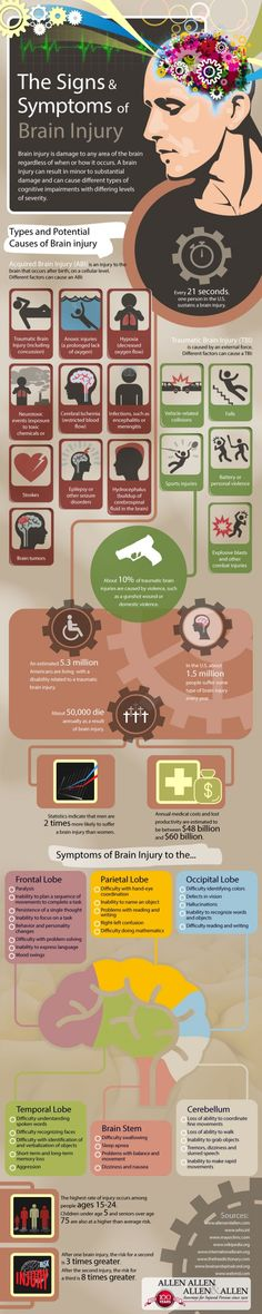 Brain Injury Statistics Infographic | New Visions Healthcare Blog - www.healthcoverageally.com
