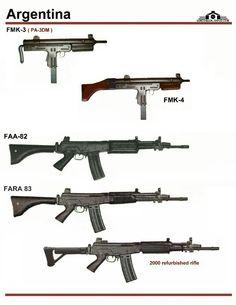 Argentinian assault rifle