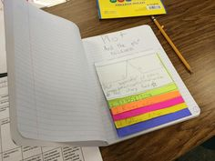 A 6th grader's interactive notebook