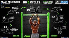 Medium Killer ABS Routine