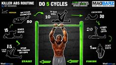 Medium Killer ABS Routine