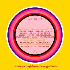 Driving Confidence Energy Circle Road Rules, Has Gone, Confidence, Rainbow, Circles, March, Rain Bow, Rainbows, Self Esteem