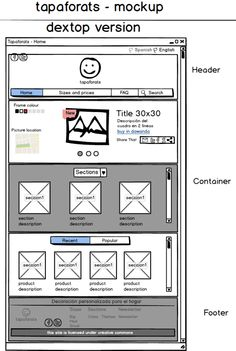 5b15149c7d balsamiq wireframe. User Experience Design-ing · Website Wireframes
