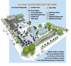 The new two-acre water park will be added to Ocean Lakes' Sandy Harbor Family Fun Center. According to officials, construction will begin after Labor Day 2015 and the park is expected to open in the Spring of 2016. (Source: Ocean Lakes).