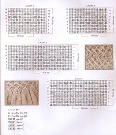 Knitting on Pinterest Knit Lace, Knitting Stitches and Knitting Patterns