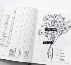 Malin's Floral Mood Tracker in her Bullet Journal