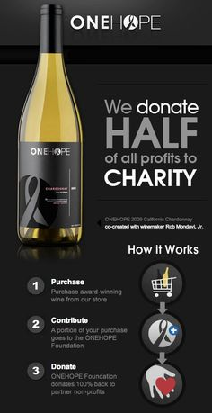 Thanks to @ONEHOPE Wine for providing wine for #HelloConNYC! #winenot