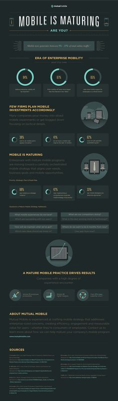 Mobile is maturing — Are you?