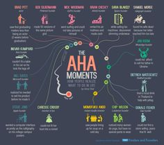 The Aha Moment, Entrepreneurs Realizations - Infographic --- Informationsgrafik - mindmap Information Visualization, Data Visualization, Brad Pitt, Ben Silbermann, Famous Entrepreneurs, Start Ups, Design Thinking, User Experience, Successful People