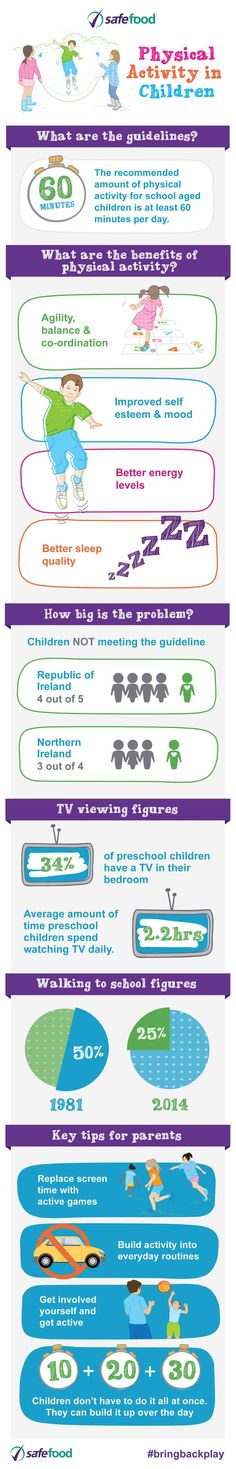 infographic about physical activity for chidren