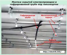 Монтаж скрытой электропроводки в гофрированной трубе под гипсокартон Hiding Cables, Hide Cables, Hiding Cords