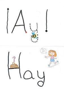 HAY AY Spanish Grammar, Hay, Vocabulary, Writing, Spanish Language, Spelling Rules, Speech Language Therapy, Activities For Kids, Languages