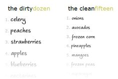 Dirty dozen...clean fifteen