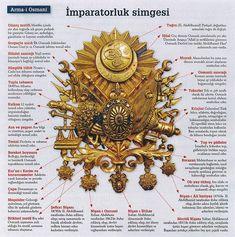 The symbols of the Ottoman Armada the symbol of the Ottoman Empire, the Ottoman coat of arms. Ap World History, History Facts, Asian History, Strange History, Tudor History, British History, Ottoman Turks, The Turk, Turkish Art
