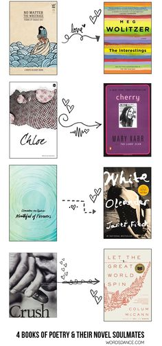 wordsdancemag: Check out this brilliant list: 4 Books of Poetry & Their Novel Soulmates by Fortesa Latifi (aka madgirlf )Happy Saturday Word Lovers & Slingers! <33 Fortesa stays saying the NICEST things about my book.