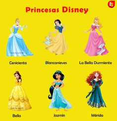 How to say Cinderella, Snow White, Sleeping Beauty and other names of Disney princesses in Spanish.