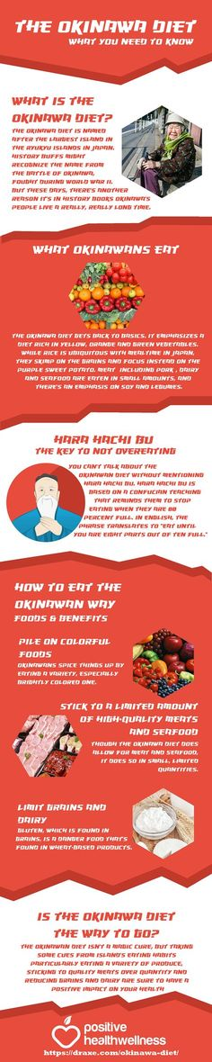 The Okinawa Diet: What You Need to Know – Positive Health Wellness Infographic