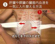 【伝統技!】自分で肝臓や膵臓内の血液を入れ替えられる方法が凄い5健康技