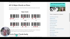 Piano Chords Chart Download Free Pdf E Major, Major Scale, Piano Scales, Print Music, Free Sheet Music, Easy Piano, Music Theory, Pdf, Chart