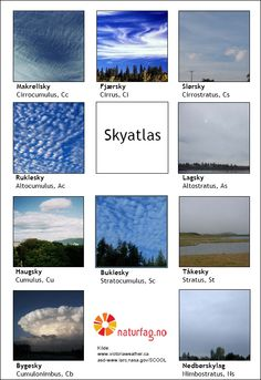 Naturfag.no: Skyatlas