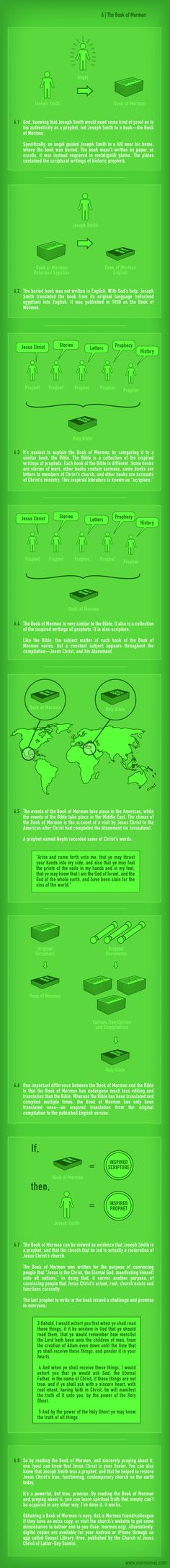 The Book of Mormon.  Part 6 of a series of basic explanations of Mormonism. (If you click the image it gets larger.)