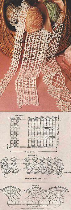 This Pin was discovered by δημ Crochet Boarders, Crochet Motif Patterns, Crochet Symbols, Crochet Lace Edging, Crochet Diagram, Crochet Art, Filet Crochet, Irish Crochet, Crochet Doilies